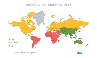 Probiotics Market Segmentation