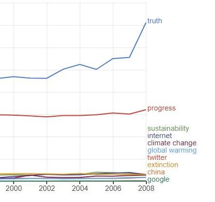 Global Language Monitor