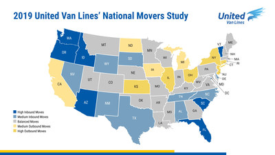 43rd Annual United Van Lines' National Movers Study