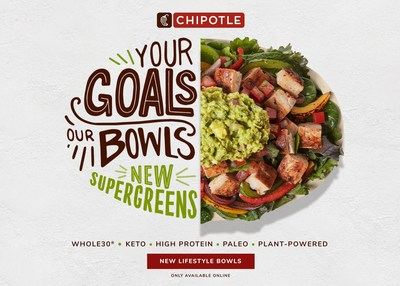 Chipotle's New Supergreens Lifestyle Bowls