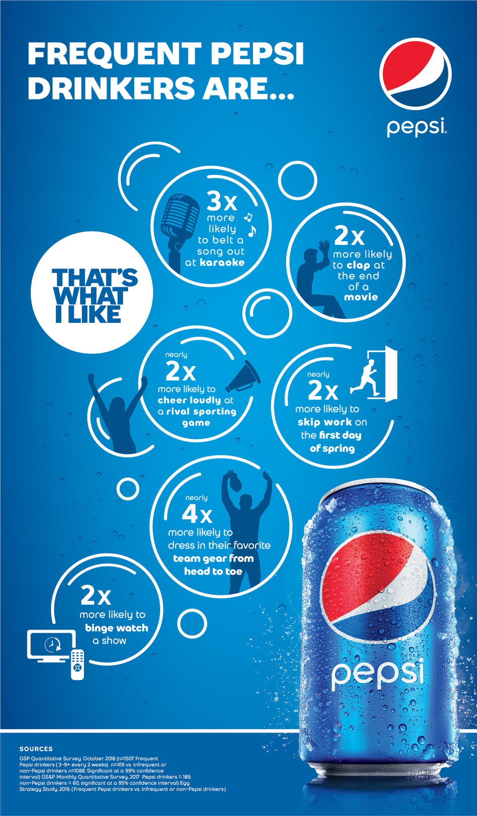 "Pepsi ""That's What I Like"" Infographic"