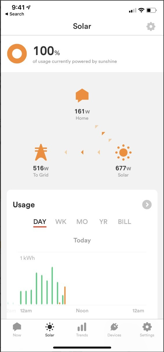 Sense Solar tracks solar production and energy use flowing between the home and electrical grid in real time and historically so that homeowners can get more from their solar investment.