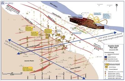 Figure 1: Fenelon Gold, 1:3,000 Scale Plan view (CNW Group/Wallbridge Mining Company Limited)