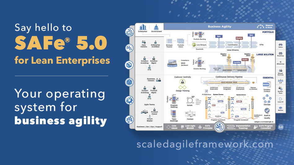 """""""SAFe 5.0 is a monumental release that I am convinced will be key in helping countless enterprise organizations succeed in their shift from project to product.""""  —Dr. Mik Kersten, CEO of Tasktop. Learn about SAFe 5.0 and business agility at scaledagileframework.com."""