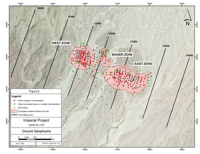 Figure 2 – Ground Geophysics Line Locations (CNW Group/Kore Mining)