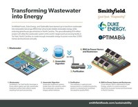 In North Carolina, a joint venture between Duke Energy, Smithfield Foods and OptimaBio creates renewable natural gas to power local homes and businesses with electricity.