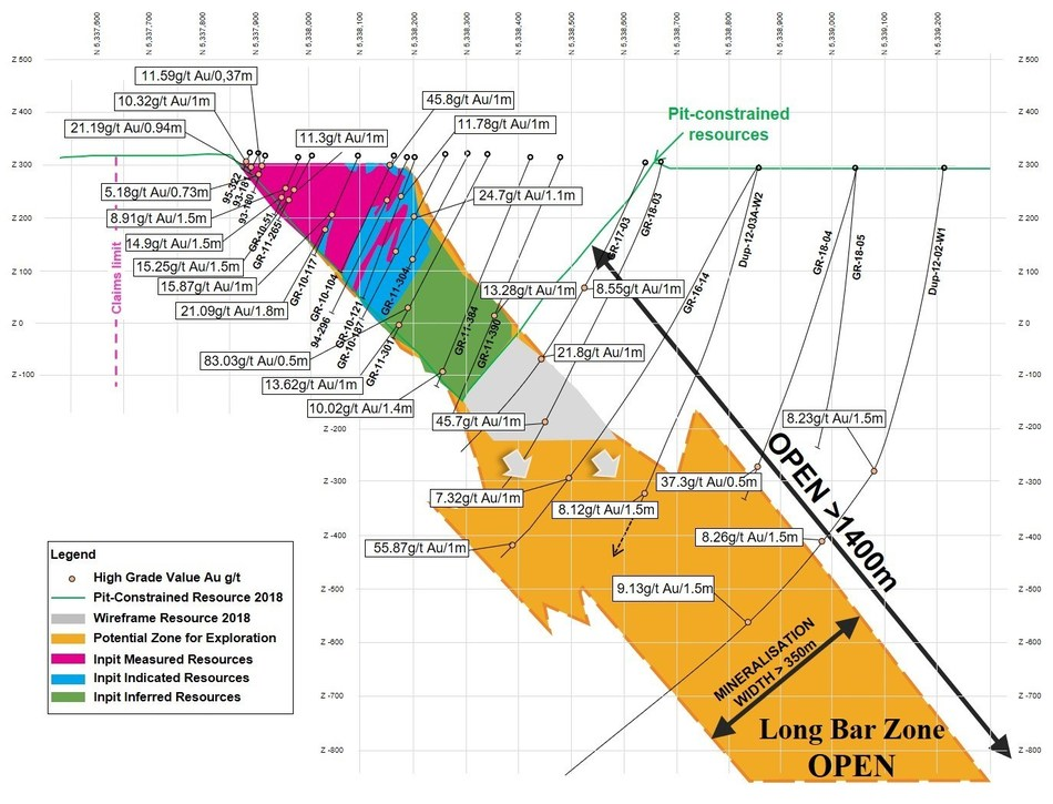Showing High-Grade Intercepts and Prospective Zone for Future Exploration (Composite Section) (CNW Group/Granada Gold Mine Inc.)