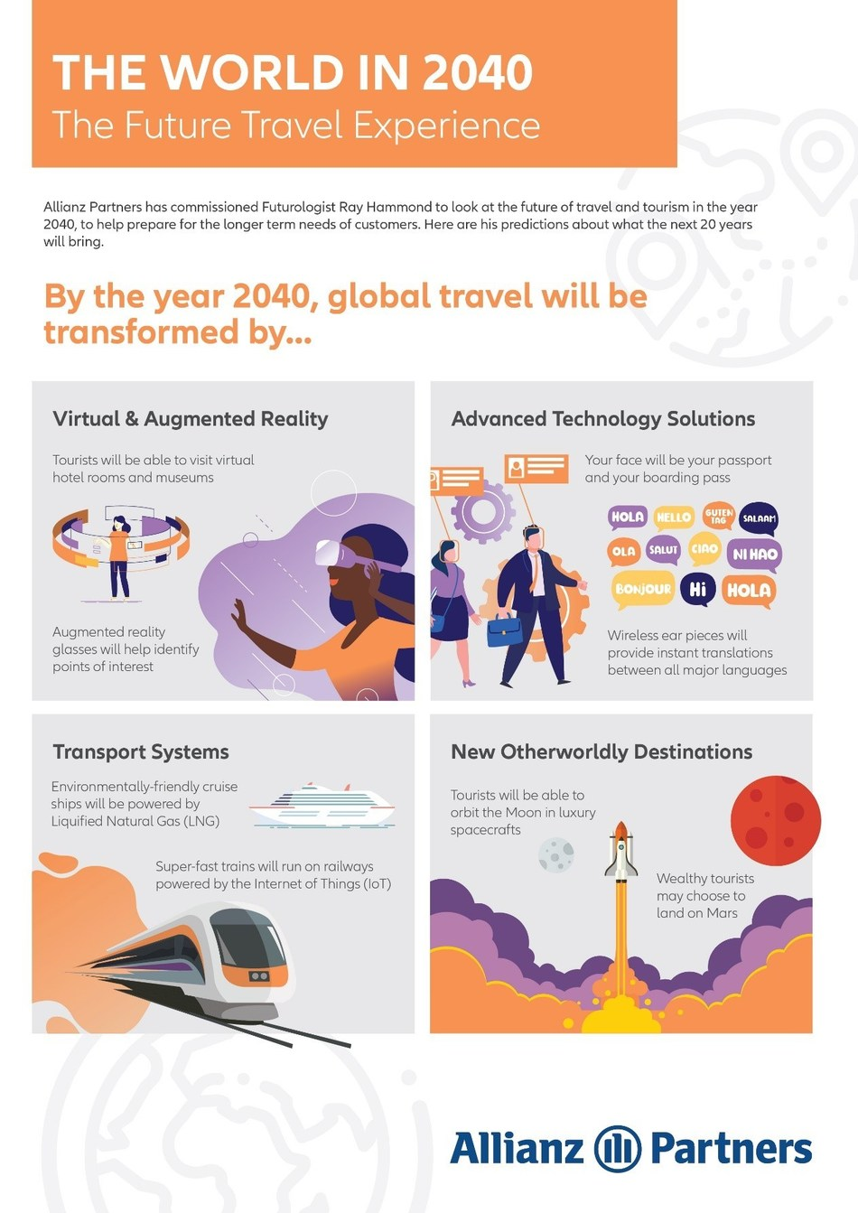 Predicting The Future Of Travel In 2040