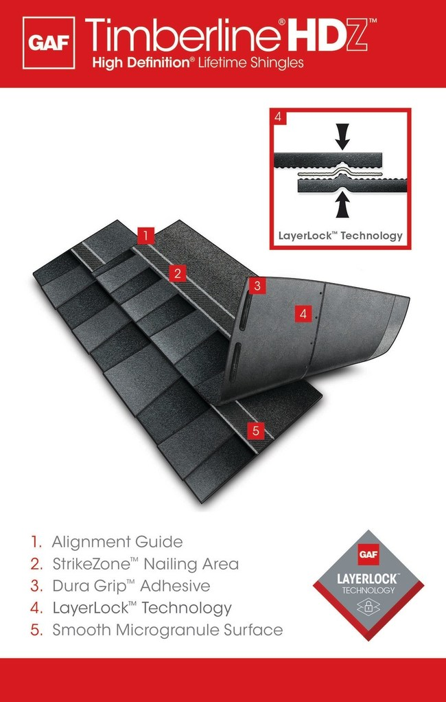 GAF Timberline® HDZ™ roofing shingles are powered by innovative LayerLock™ technology.