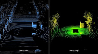 Point cloud of Pandar64 (left) and PandarQT (right).