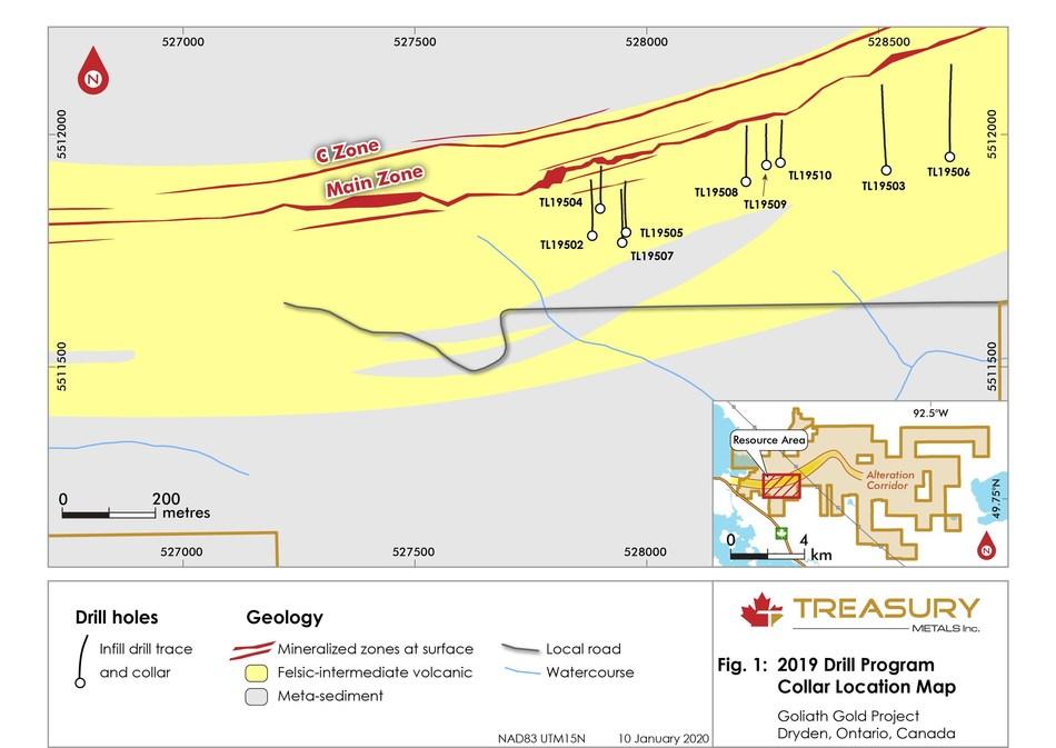 Figure 1: Plan View, 2019 Drill Program Collar Location Map (CNW Group/Treasury Metals Inc.)