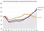 Le rapport sur les perspectives de l'immobilier commercial européen de Green Street révèle une bifurcation de plus en plus marquée entre les secteurs immobiliers européens