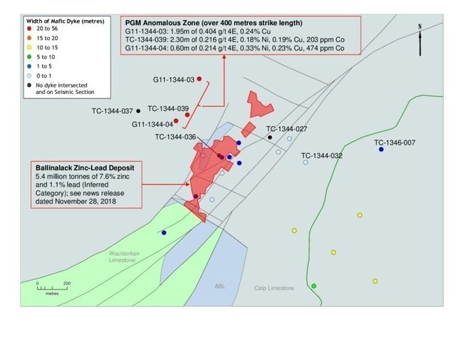 Exhibit 3. Drill Hole Plan Map Showing Three Key Holes Intersecting Mafic Dyke Over 400m Strike Length (CNW Group/Group Eleven Resources Corp.)