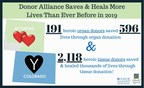 2019 Most Successful Year Ever Recorded for Organ and Tissue Donation in Colorado and Wyoming