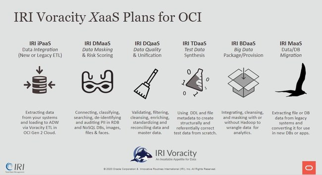 IRI Voracity - driven 'PaaS' or 'SaaS' offerings planned for the Oracle Gen 2 Cloud Infrastructure (OCI)