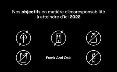 Des objectifs ambitieux en matière d'écoresponsabilité pour Frank And Oak (Groupe CNW/Frank And Oak)