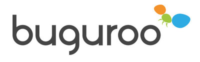 buguroo Logo
