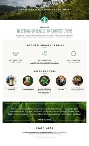 Starbucks Sustainability Commitment (CNW Group/Starbucks Coffee Canada)