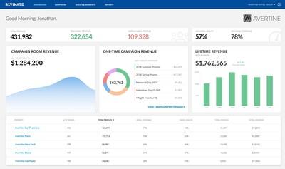 Revinate lanza la primera plataforma de datos de huéspedes de la industria hotelera para hoteles y grupos de propiedades de cualquier tamaño.