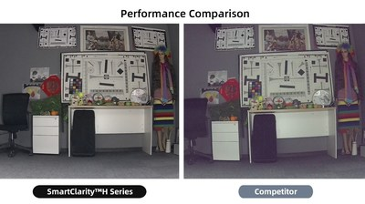 Performance Comparison with competitor