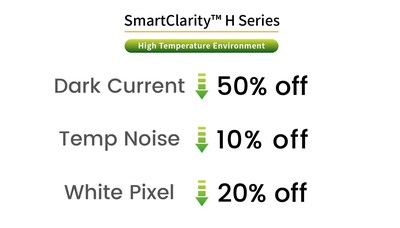 Reduction of Dark Current, Temp Noise and White Pixel in SmartClarity H Series