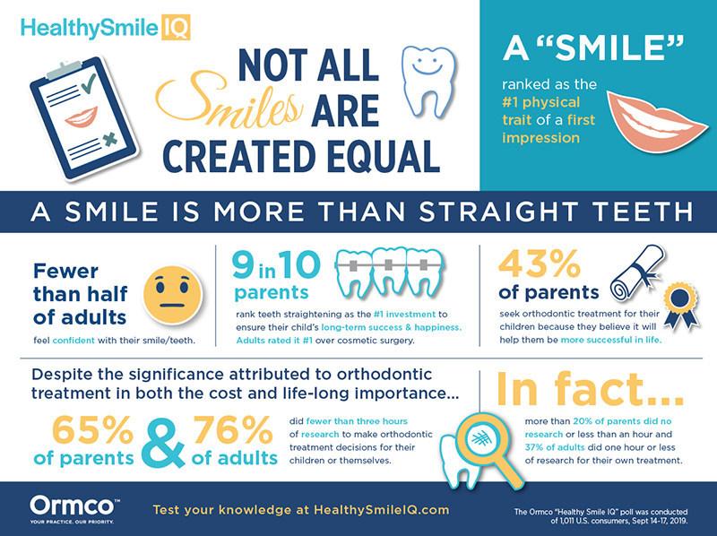Healthy Smile IQ Graphic