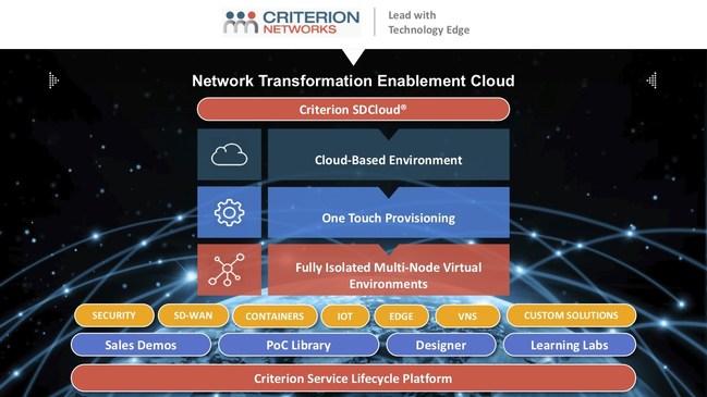 Criterion SDCloud platform