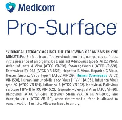 Medicom ProSurface Disinfectant Kills Wuhan Coronavirus (CNW Group/AMD Medicom Inc.)