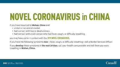 Novel Coronavirus in China