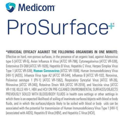 Medicom ProSurface Disinfectant Kills Human Coronavirus. (CNW Group/AMD Medicom Inc.)