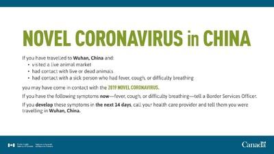 Novel Coronavirus in China (CNW Group/Canada Border Services Agency)
