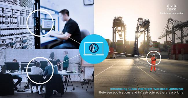 Introducing Cisco Intersight Workload Optimizer
