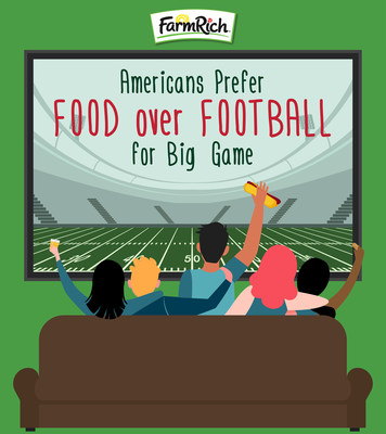 Food over football? And more Big Game entertaining findings revealed via new Farm Rich consumer survey. Visit FarmRich.com for snack ideas and game-day favorites.