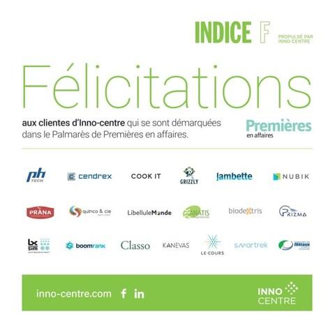 Félicitations aux clientes d'Inno-centre faisant partie du Palmarès d'entreprises au féminin de Premières en affaires ! (Groupe CNW/Inno-centre)