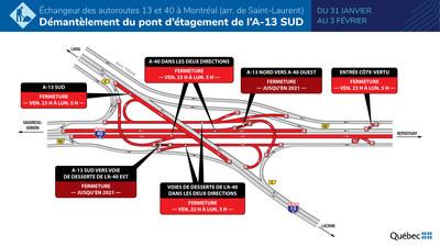 Échangeur de l'A-13/A-40 - Fermetures majeures au cours de la fin de semaine du 31 janvier 2020 (Groupe CNW/Ministère des Transports)