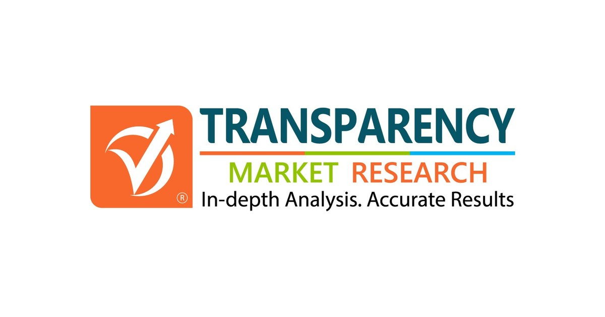 Global Enzymes Market to Grow at 8% Annually to Reach USD 12.2 Billion Valuation by 2027: Transparency Market Research