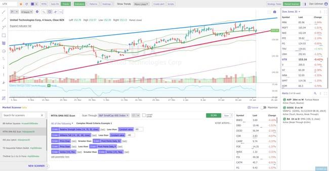 TrendSpider Scanner Interface Screenshot 2