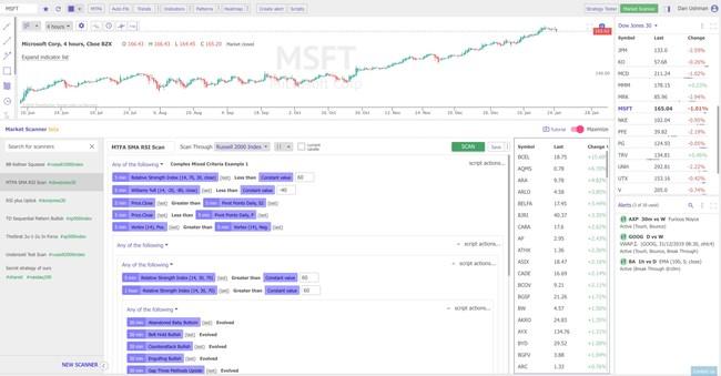 TrendSpider Scanner Interface Screenshot 1
