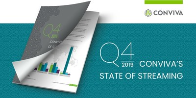 Q4 2019 Conviva's State of Streaming