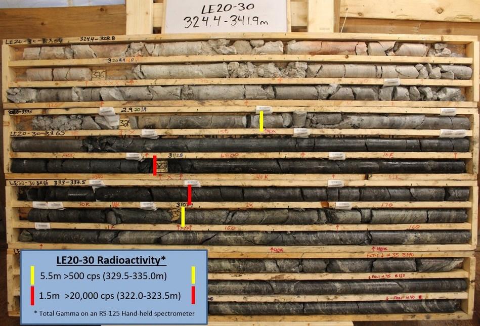 Figure 3 – Drill Hole LE20-30 Mineralization (CNW Group/IsoEnergy Ltd.)