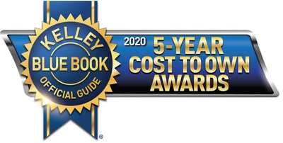 To help in-market shoppers buy smart and save money, Kelley Blue Book's experts today name the 2020 model-year brand and category winners of the ninth annual 5-Year Cost to Own Awards. These awards recognize new vehicles with the lowest projected ownership costs over the initial five-year ownership period.