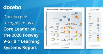 Docebo es reconocida como un Líder Principal en el Informe de Sistemas de Aprendizaje 9-Grid de Fosway 2020 (CNW Group/Docebo Inc.)