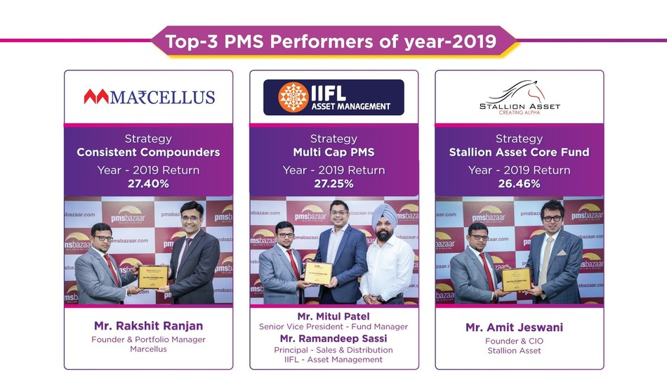 The awards were distributed by PMS bazaar's Founder-Director Mr. GM Daniel, which was received by Mr. Rakshit Ranjan of Marcellus Investment Managers,Mr. Mitul Patel & Mr. Ramandeep Sassi of IIFL Asset Management & Mr. Amit Jeswani of Stallion Asset
