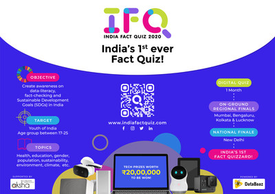 India Fact Quiz (IFQ) - India's first-ever fact quiz.