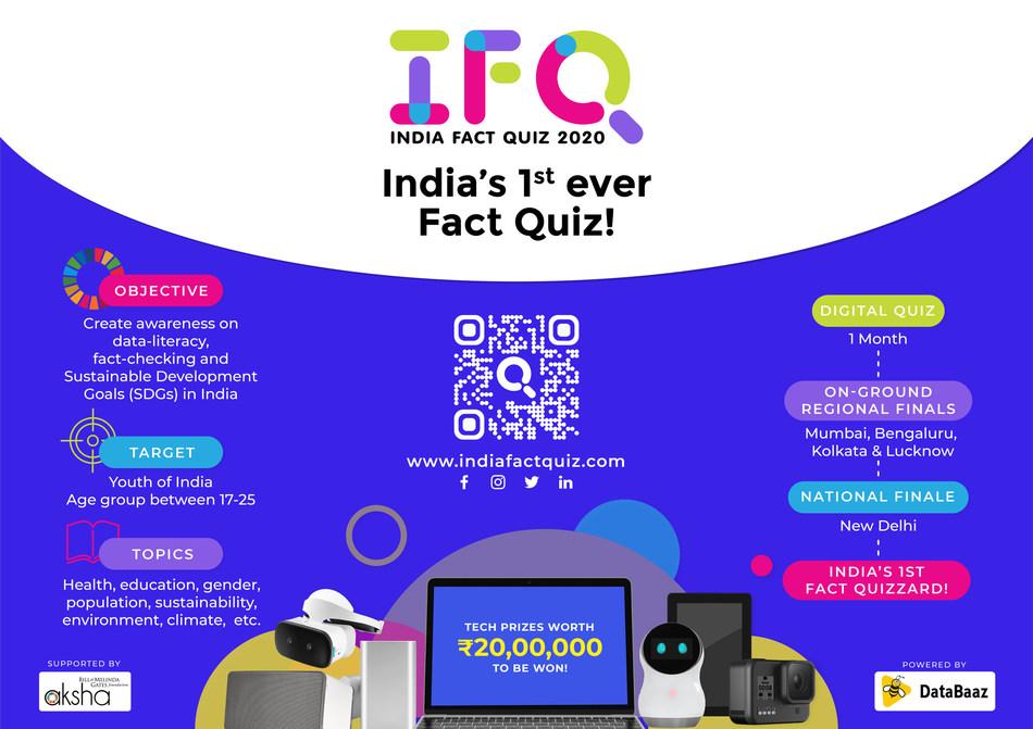 India Fact Quiz (IFQ) - India's first-ever fact quiz.