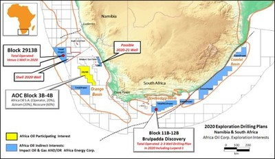 Africa Oil 2020 Drilling Plans - Namibia and South Africa. (CNW Group/Africa Oil Corp.)