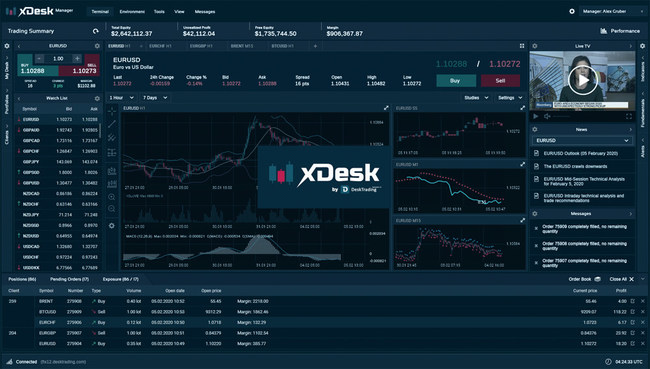 XDesk Trading Terminals