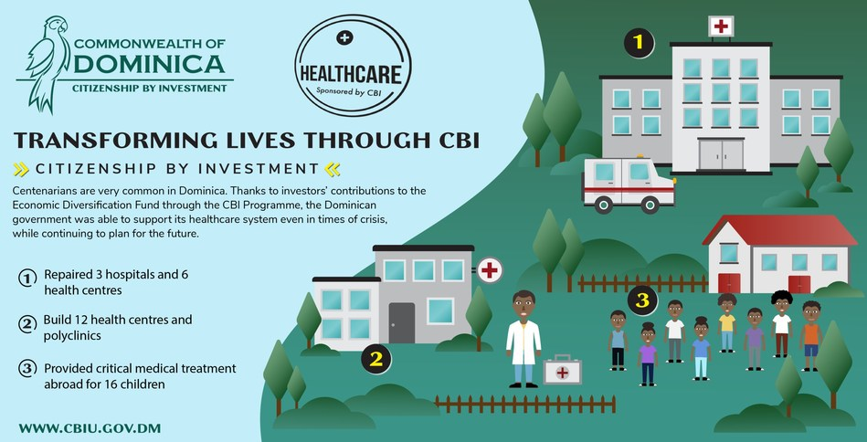 Healthcare is one of the many areas that the Citizenship by Investment Programme supports in Dominica – see more at www.cbiu.gov.dm (PRNewsfoto/CS Global Partners)