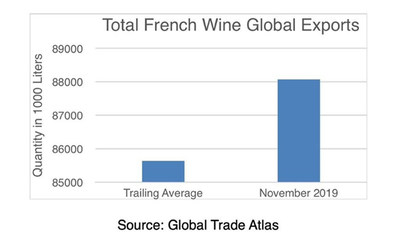 (PRNewsfoto/U.S. Wine Trade Alliance)