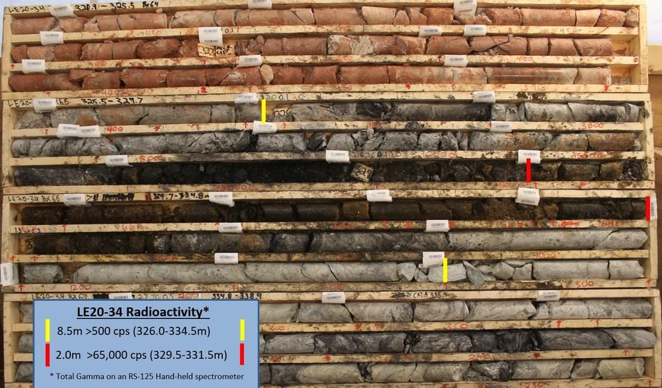 Figure 4 – Drill Hole LE20-34 Core Photo of Mineralization (CNW Group/IsoEnergy Ltd.)